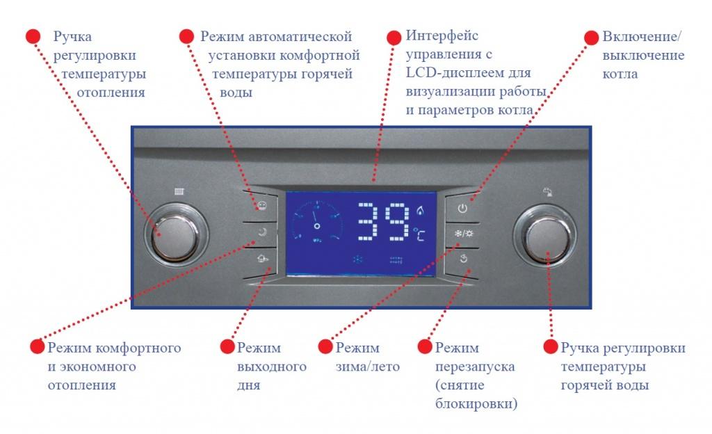 панель_управления_Cube24f.jpg